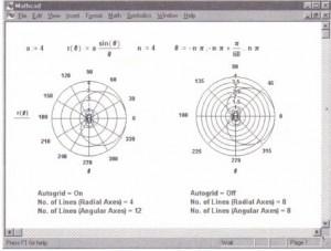 Using Auto Grid on the same polar plot.