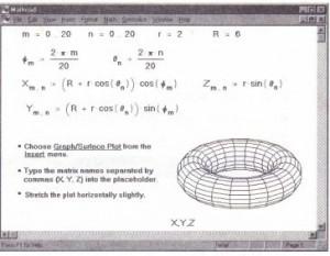 Parametric surface plots.