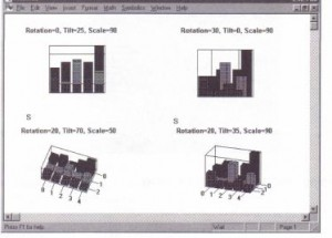 Different views of a bar chart