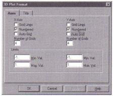 Formatting vector field plots