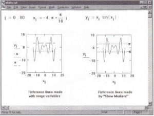 Graphs with reference lines.