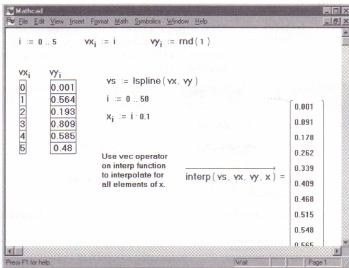 Interpolation and prediction functions » MathCadHelp com » Number 1