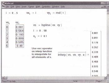 Interpolation and prediction functions » MathCadHelp com