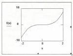 Resizing a graph