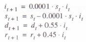 shows how to perform a simultaneous iteration using these equations.