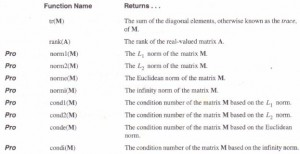 Special characteristics of a matrix