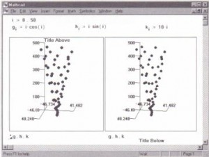 Titles on a scatter plot .