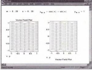 Titles on a vector field plot.