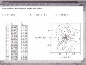 UniformLy distributed random numbers. Since the random number generator generates different numbers every time,