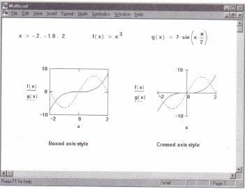 Mathcad polar plot example - Timeslab a time series analysis laboratory