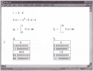 Variable limits of integration
